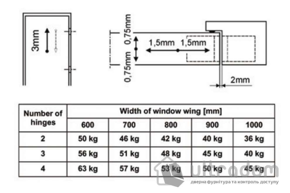 Петля скрытая CEMOM D-SIGN W978, 95х23 мм античная бронза