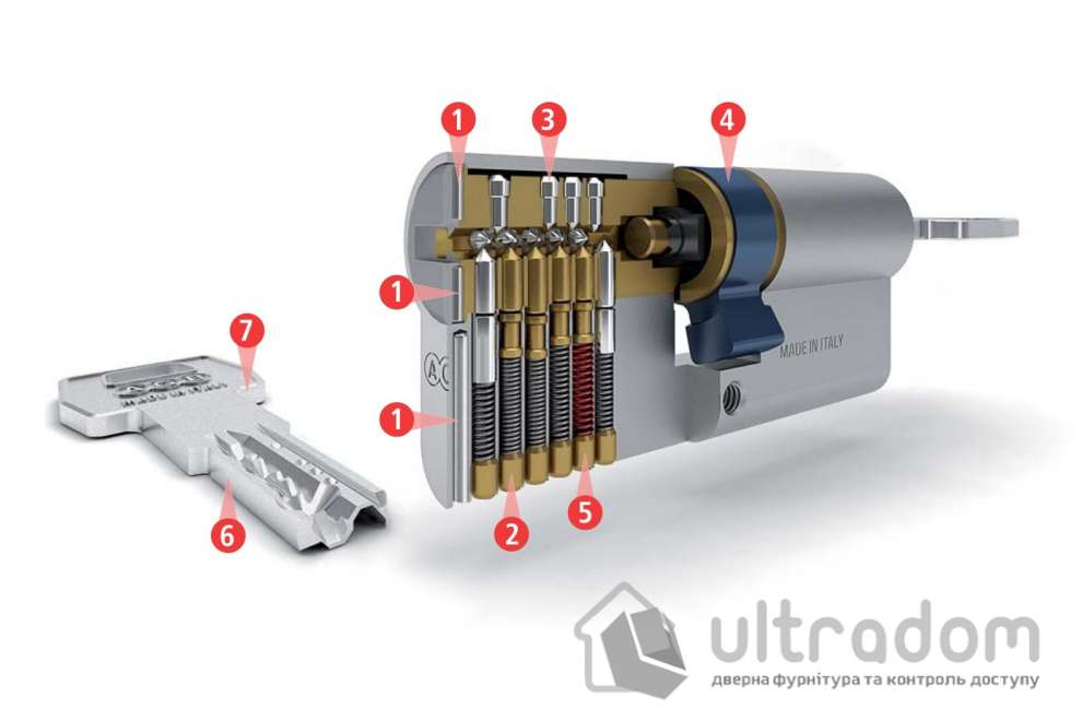 Цилиндр дверной AGB SCUDO 5000 PS ключ-вороток 100 мм