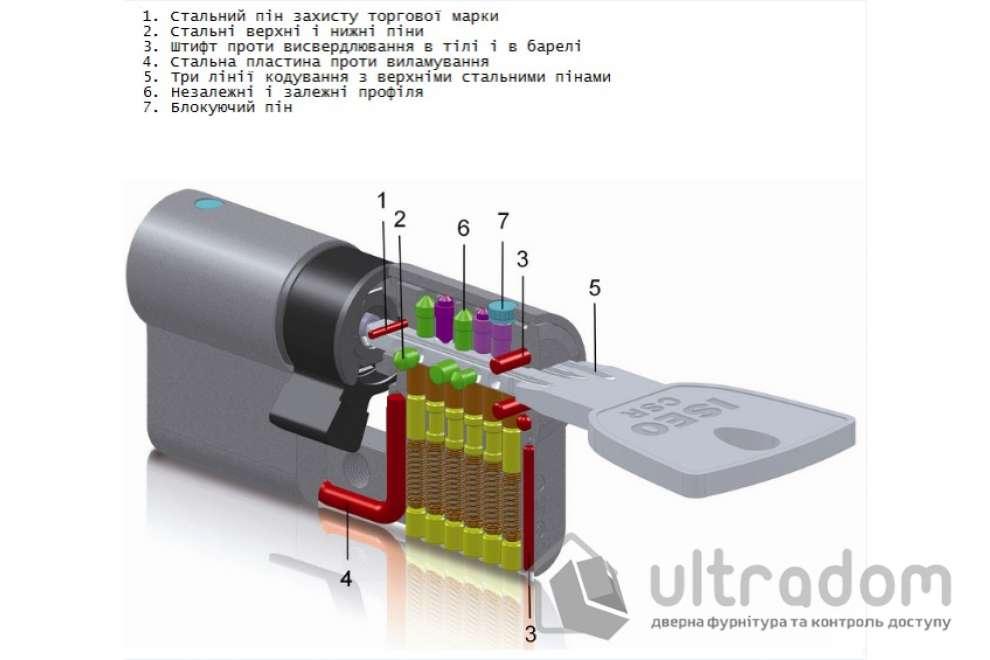Цилиндр дверной ISEO R90 кл-вороток, матовый хром 75 мм