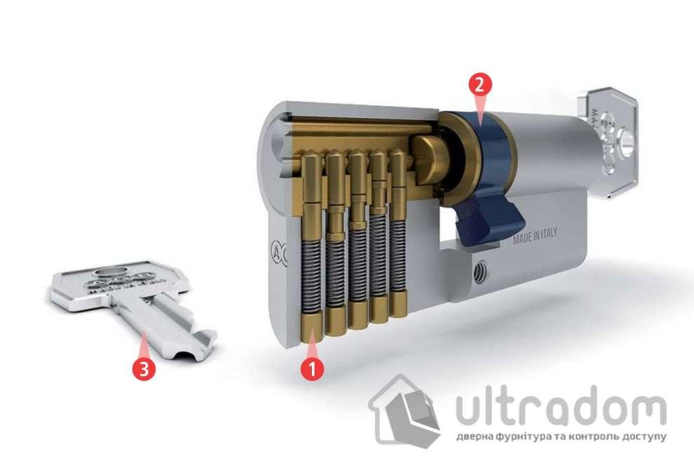 Цилиндр дверной с простым ключом AGB SCUDO 600 ключ-ключ 80 мм