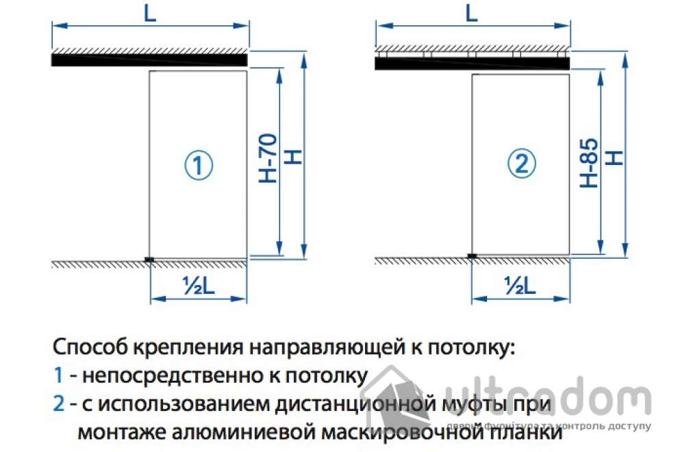 Valcomp Herkules 60 Комплект фурнитуры на ДВОЙНУЮ раздвижную дверь