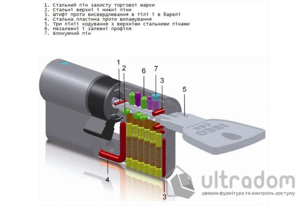 Цилиндр дверной ISEO R90 кл-кл, матовый хром 60 мм