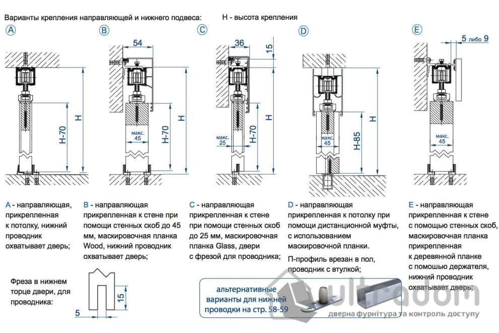 Valcomp Herkules 60 кг Комплект фурнитуры на одну раздвижную дверь