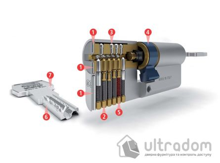 Цилиндр дверной AGB SCUDO 5000 PS ключ-вороток 70 мм