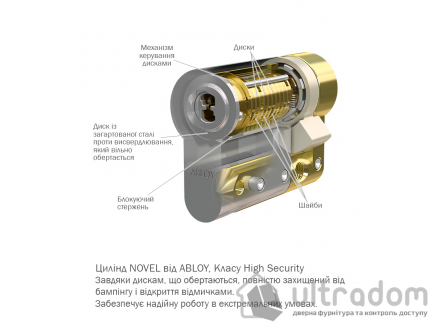 Цилиндр замка ABLOY Novel ключ-тумблер,  89 мм