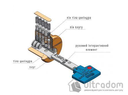 Цилиндр дверной Mul-T-Lock Interactive+ ключ-ключ., 70 мм