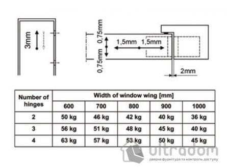 Петля скрытая CEMOM D-SIGN W978, 95х23 мм никель полированный