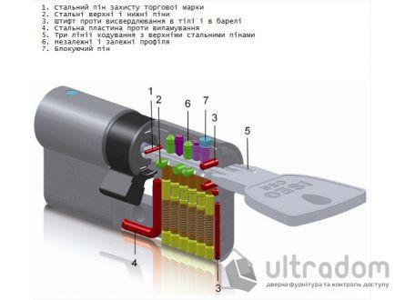 Цилиндр дверной ISEO R90 кл-вороток, матовый хром 90 мм
