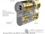 image 4 of Цилиндр замка ABLOY Novel ключ-тумблер, 84 мм