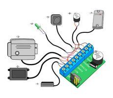 Контроллеры и аксессуары image