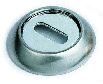 дверные ручки под флажковй ключ