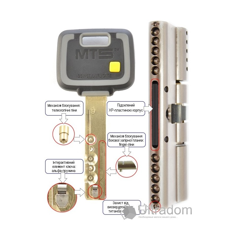 Цилиндр дверной Mul-T-Lock MT5+